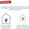 Homepoint Funktionen